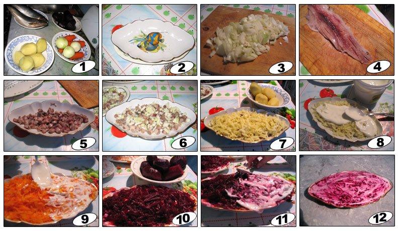 салат сельдь под шубой рецепт фото