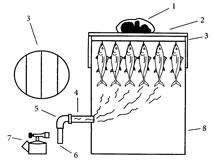Рыбу из металла своими руками