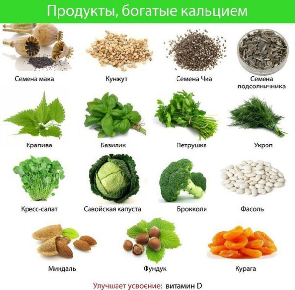 Новичкам в вегетарианстве на заметку!