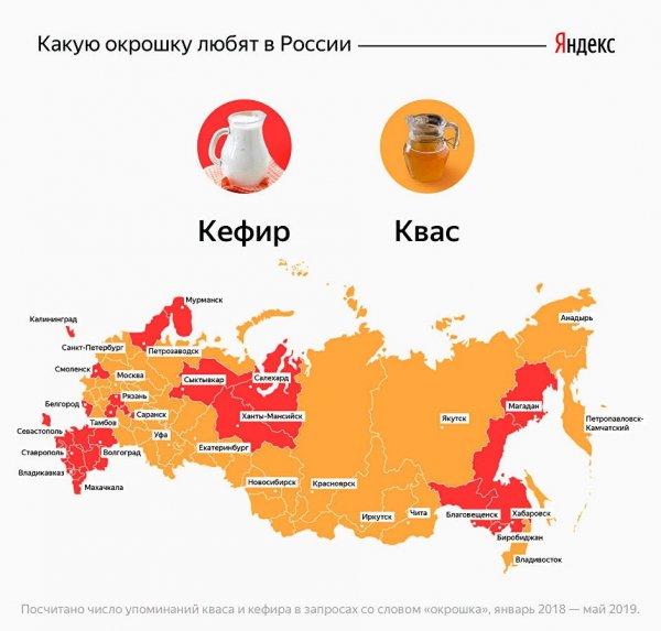 Самая популярная окрошка  в России по запросам в Яндекс