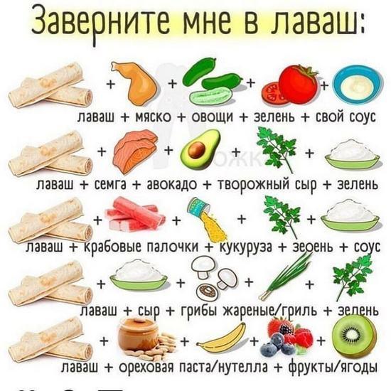 25 кулинарных шпаргалок на все случаи жизни